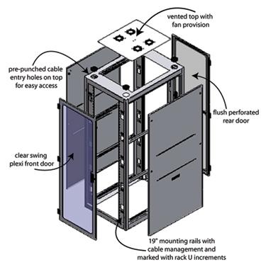 Modular Server Rack Cabinet C4 Series Hammond Mfg